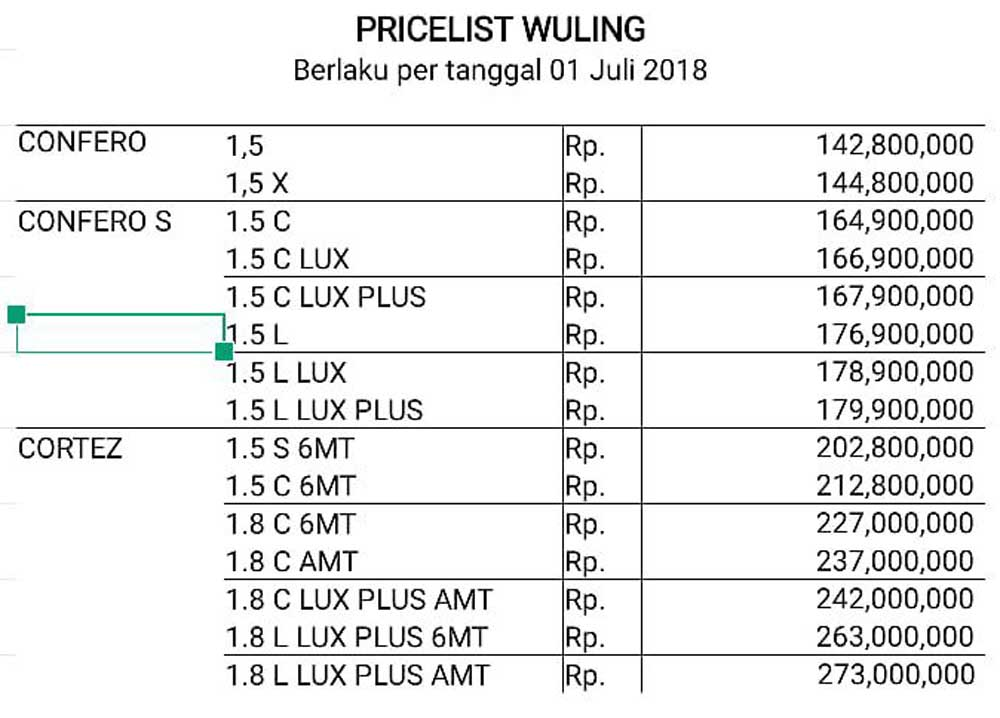 Harga Mobil Wuling By Agung