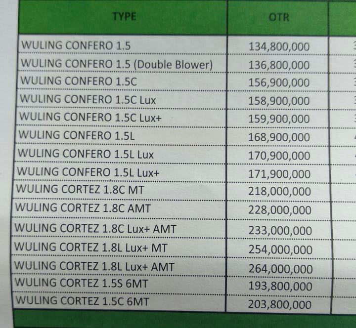 Harga Mobil Wuling By Ietha