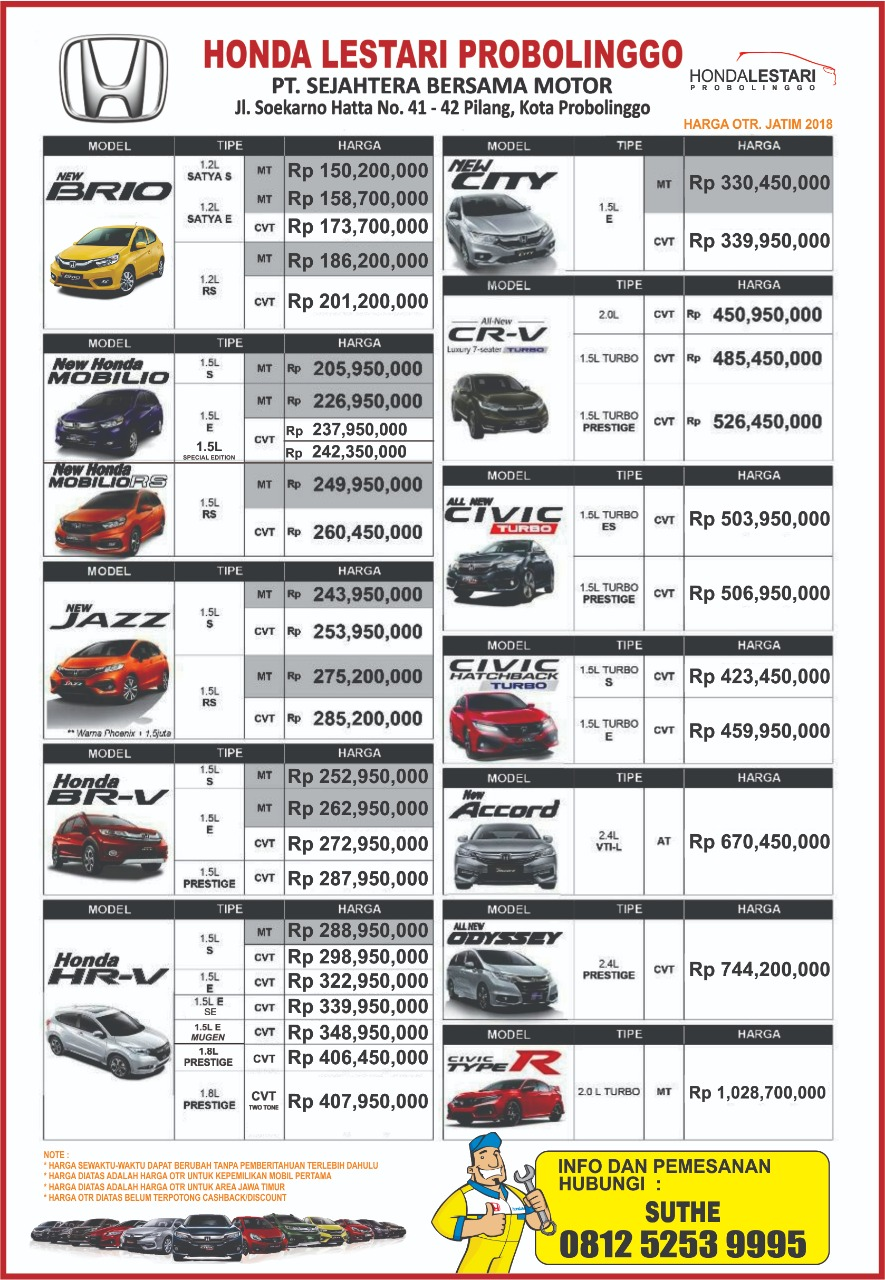 Harga Mobil By Suthe