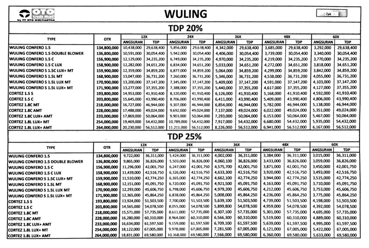 Harga Sales Marketing Mobil Mangkurahman