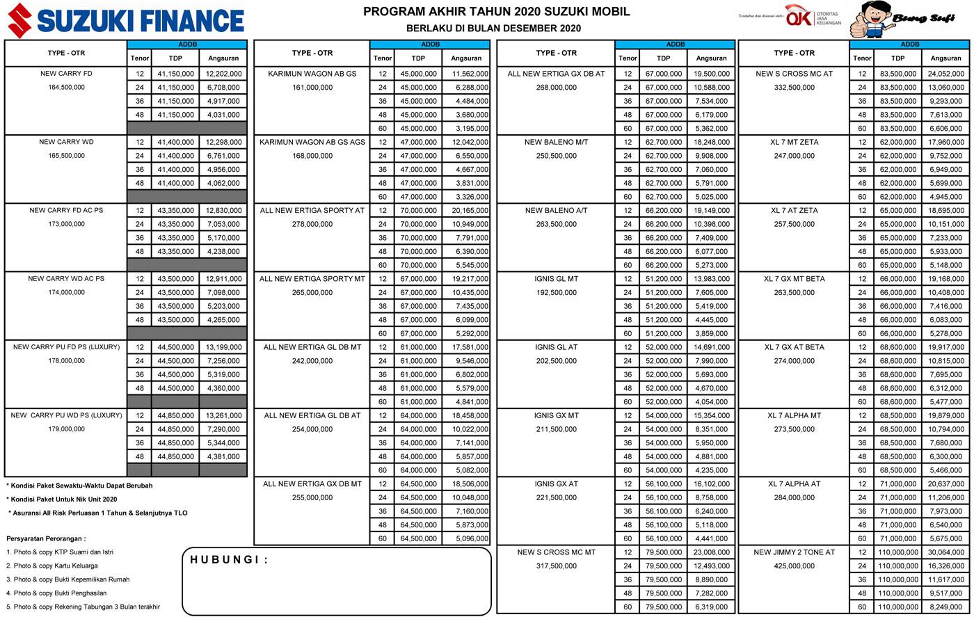Suzuki Manado By Mellanie 0821 8722 8001 Wa Info Harga Promo 2020 Cash Credit